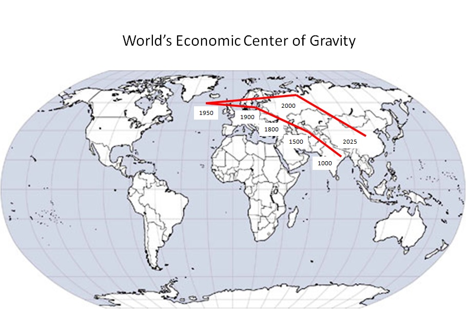 Where the global economic center of gravity is moving and why untitled gumiabroncs Gallery