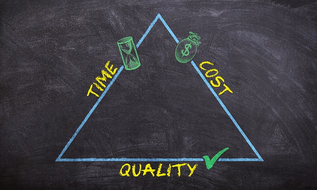 Product quality process